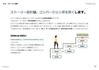 ダウンロード資料スライド例
