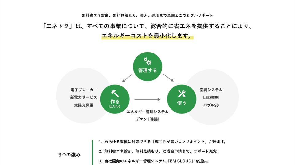 作る・使う・管理するで、企業の省エネを最大化。BtoBサービス「エネトク」サイトリニューアル